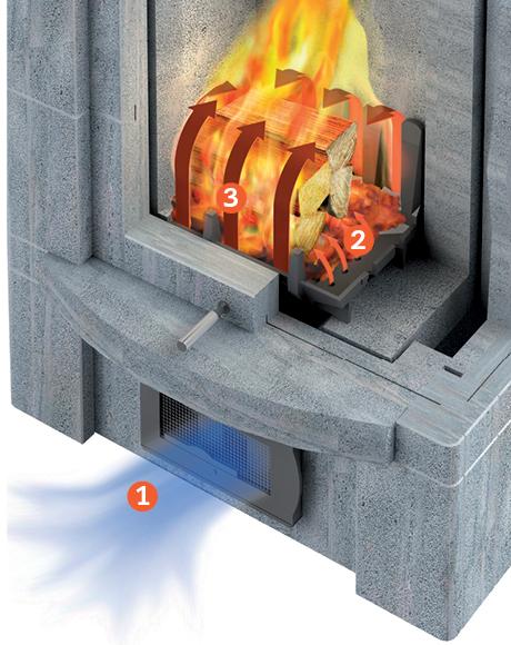 Golden fire technológia